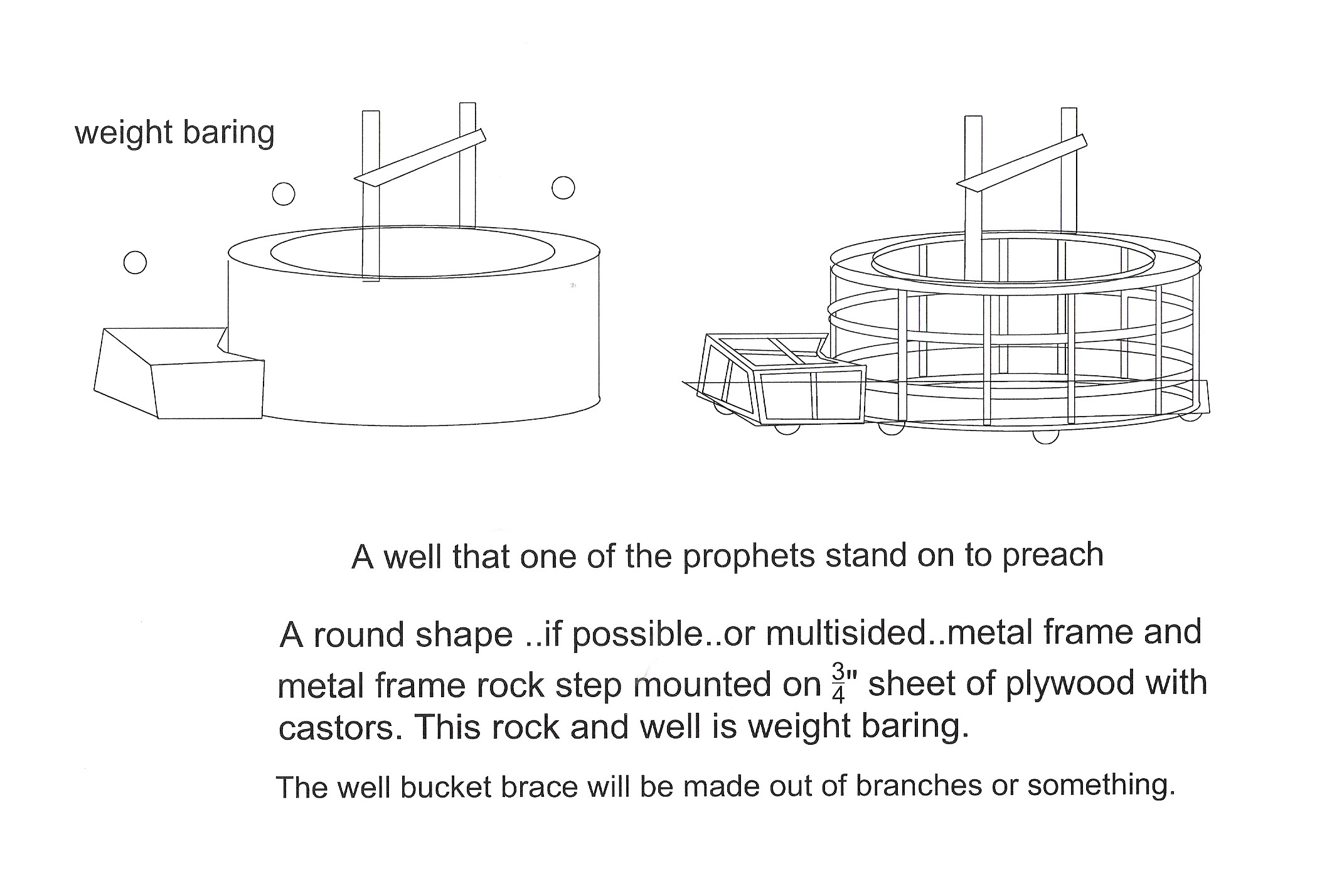 Sets And Props Prophet Wiring Diagram